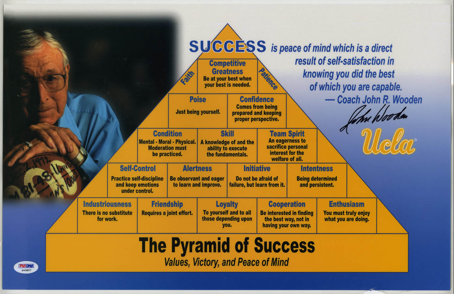 It is a photo of Stupendous John Wooden Pyramid of Success Printable